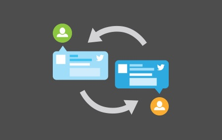 Image for Closing the Loop on Social Leads
