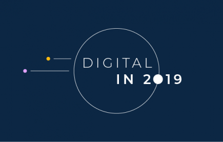 The global state of digital in 2019